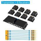 1x transmitter and 8x receiver hdmi extender splitter gofanco