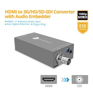 HDMI to 3G/HD/SD with Audio Embedder Converter (PRO-HDSDIaud)