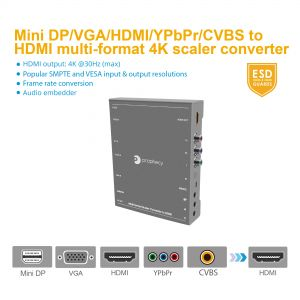 Multi Video Format to HDMI Scaler (PRO-Scaler2HD)