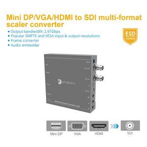 Multi Video Format to SDI Scaler (PRO-Scaler2SDI)