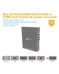 (HDMI/Mini DP/VGA/CVBS/YPbPr) to HDMI Multi-Format 4K Scaler & Converter gofanco