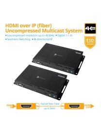 HDMI over Fiber Uncompressed Multicast System (PRO-FiberIP)