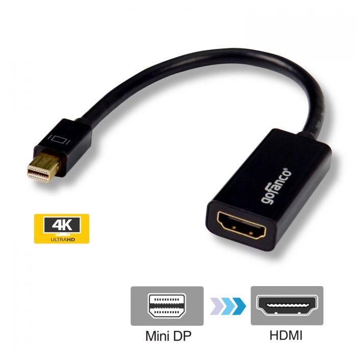 Mini DisplayPort to HDMI 4K Adapter – Black (mDPHDMI4K)