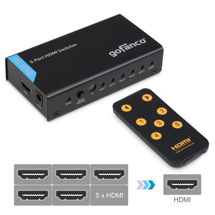 5-Port 4K HDMI Switch with Remote – Black (Switcher5P)