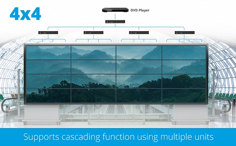 4x4 Video Wall Cascasing Function