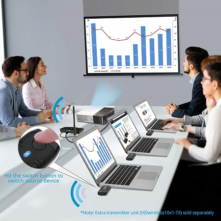 Wireless HDMI is the Future of Conference Room Sharing