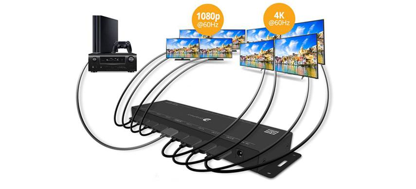 HDMI Spiltter