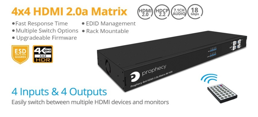 PRO-Matrix44