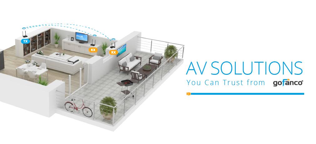 gofanco Trusted AV Solutions